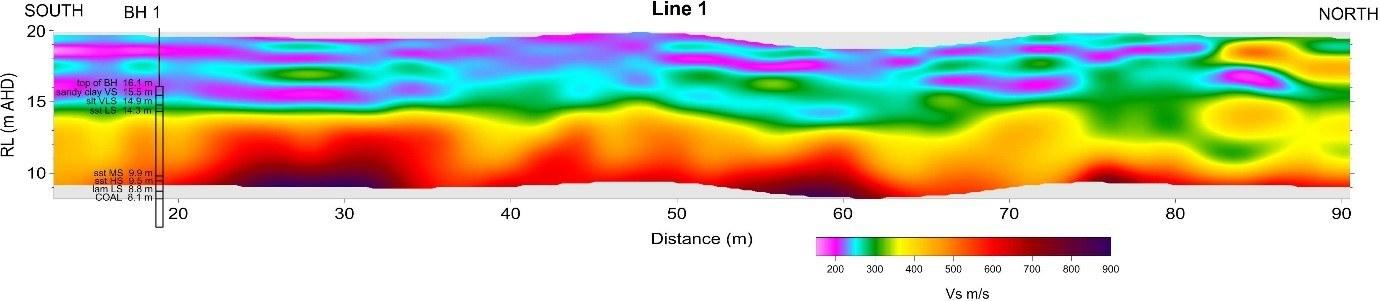 MASW-Seismic-Refraction.jpg#asset:2738