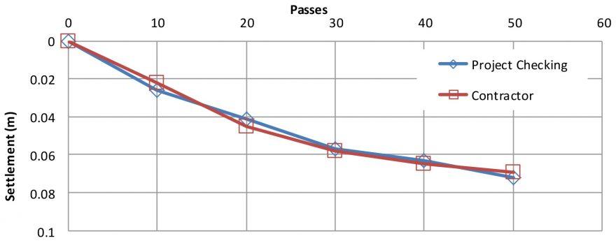 Moonee Ponds Figure7