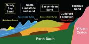 A Simplified Geology of the Perth Metropolitan Area