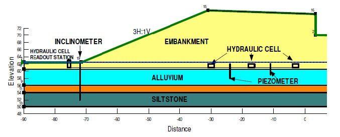 Moonee Ponds Figure9